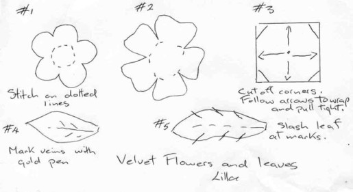 stitching patterns for velvet flowers
